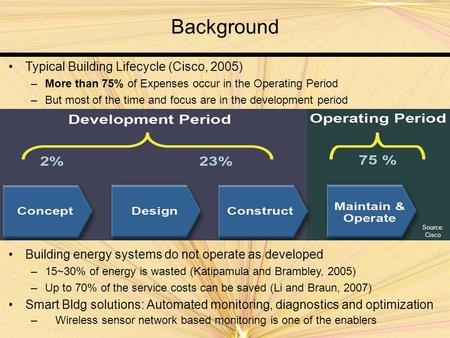Background Source: Cisco Typical Building Lifecycle (Cisco, 2005) –More than 75% of Expenses occur in the Operating Period –But most of the time and focus.