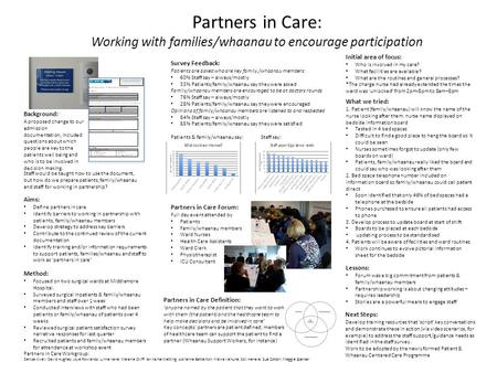 Partners in Care: Working with families/whaanau to encourage participation Background: A proposed change to our admission documentation, included questions.