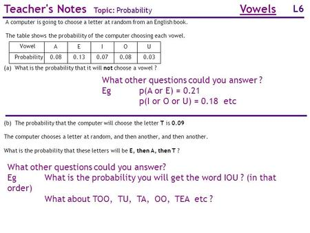 L6 Teacher's Notes Topic: Probability What other questions could you answer ? Eg p(A or E) = 0.21 p(I or O or U) = 0.18 etc What other questions could.