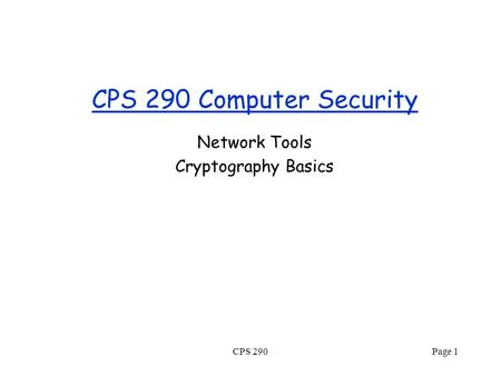 CPS 290 Computer Security Network Tools Cryptography Basics CPS 290Page 1.