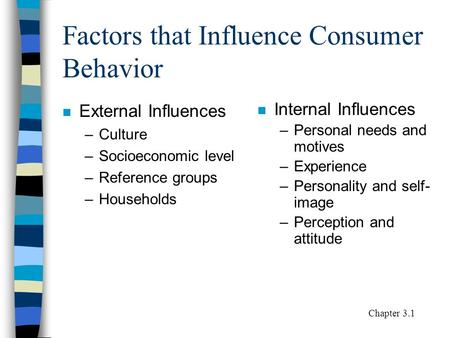 Influence of personal behaviour on enviornmental