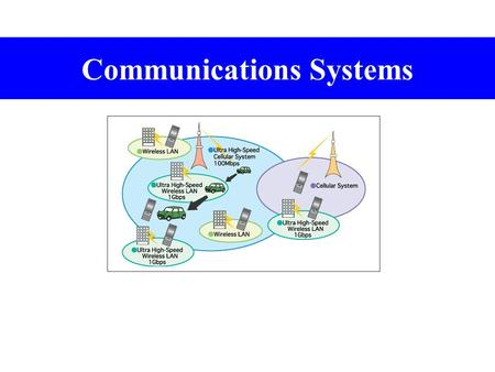 Communications Systems. 1Analogue modulation: time domain (waveforms), frequency domain (spectra), amplitude modulation (am), frequency modulation (fm),