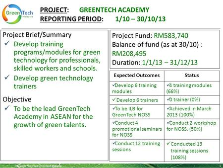 Copyright Reserved GreenTech Malaysia PROJECT: GREENTECH ACADEMY REPORTING PERIOD: 1/10 – 30/10/13 1 Project Brief/Summary Develop training programs/modules.