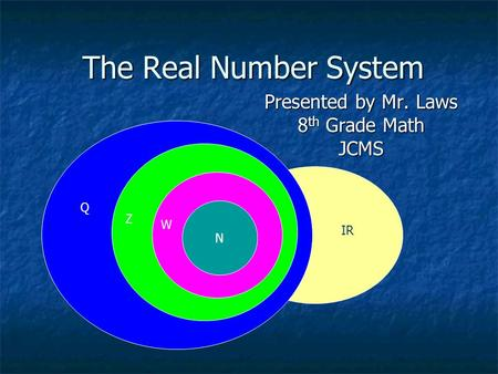 N W Z Q IR The Real Number System Presented by Mr. Laws 8 th Grade Math JCMS.