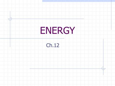 ENERGY Ch.12. WHAT IS ENERGY Ability to do work. Types of energy: Chemical Mechanical Heat Cannot create or destroy it; can only change form