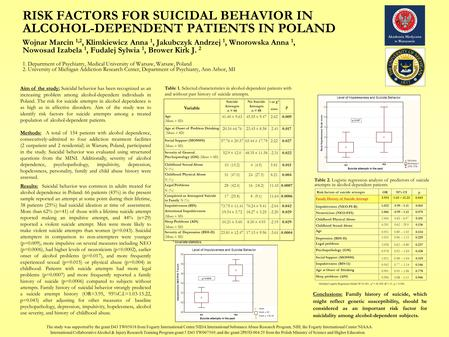 RISK FACTORS FOR SUICIDAL BEHAVIOR IN ALCOHOL-DEPENDENT PATIENTS IN POLAND Wojnar Marcin 1,2, Klimkiewicz Anna 1, Jakubczyk Andrzej 1, Wnorowska Anna 1,