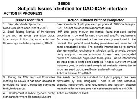 SEEDS Subject: Issues identified for DAC-ICAR interface ACTION IN PROGRESS Issues identifiedAction initiated but not completed 1. Seed standards of jatropha.