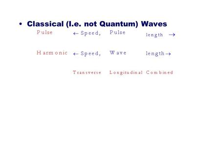 Classical (I.e. not Quantum) Waves. Find speed of wave on a string, which is flexible and not displaced much method of Tait: the force downward, radial.