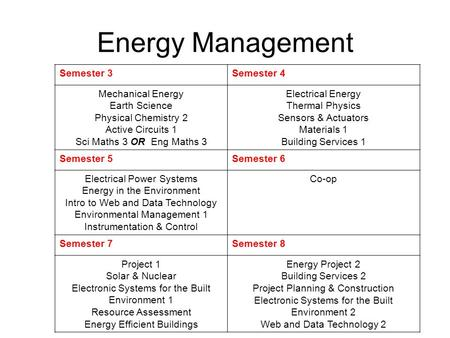 Semester 3Semester 4 Mechanical Energy Earth Science Physical Chemistry 2 Active Circuits 1 Sci Maths 3 OR Eng Maths 3 Electrical Energy Thermal Physics.