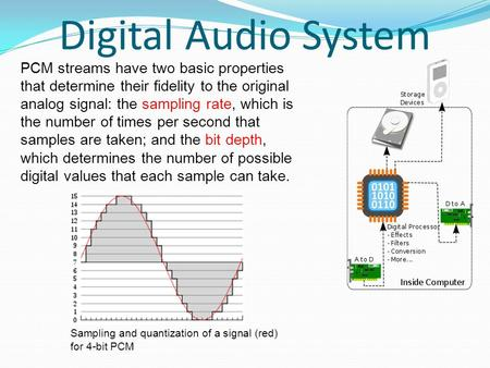 Digital Audio System PCM streams have two basic properties that determine their fidelity to the original analog signal: the sampling rate, which is the.