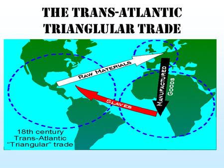 The Trans-atlantic Trianglular Trade. Slave Trade – How Was It Started? Sugar Plantations and Tobacco Farms in the Americas required a large supply of.