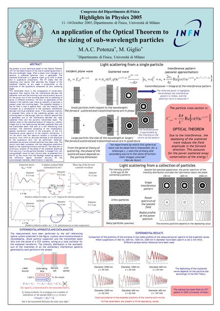 Congresso del Dipartimento di Fisica Highlights in Physics 2005 11–14 October 2005, Dipartimento di Fisica, Università di Milano An application of the.