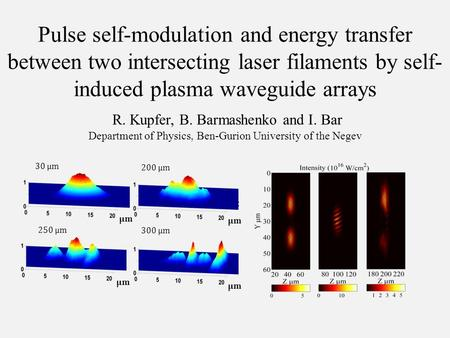 Pulse self-modulation and energy transfer between two intersecting laser filaments by self- induced plasma waveguide arrays R. Kupfer, B. Barmashenko and.