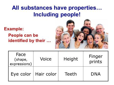 All substances have properties… Including people! Example: People can be identified by their … Face ( shape, expressions ) VoiceHeight Finger prints Eye.