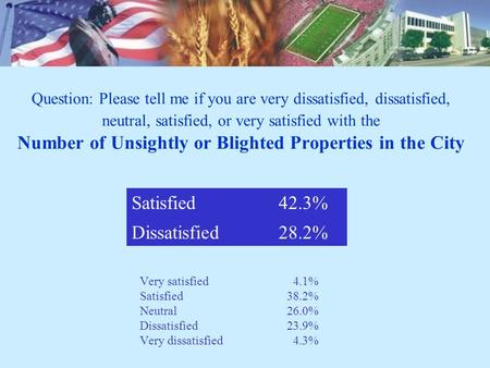 Question: Please tell me if you are very dissatisfied, dissatisfied, neutral, satisfied, or very satisfied with the Number of Unsightly or Blighted Properties.