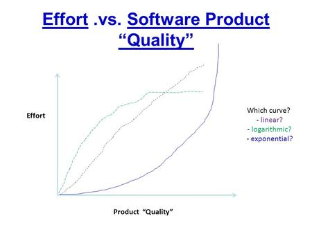 "Effort.vs. Software Product ""Quality"" Effort Product ""Quality"" Which curve? - linear? - logarithmic? - exponential?"