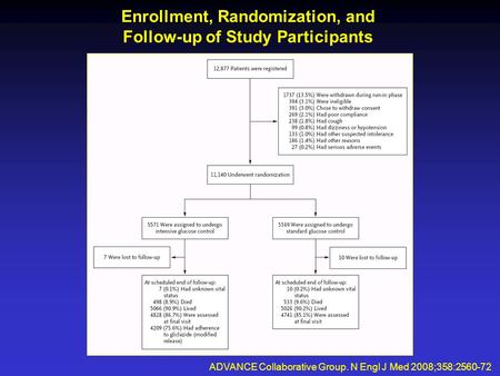 Enrollment, Randomization, and Follow-up of Study Participants ADVANCE Collaborative Group. N Engl J Med 2008;358:2560-72.