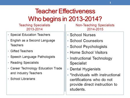 Teacher Effectiveness Who begins in 2013-2014? Teaching Specialists 2013-2014 Special Education Teachers English as a Second Language Teachers Gifted Teachers.