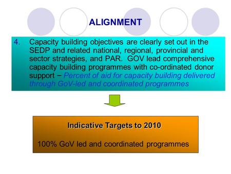ALIGNMENT 4.Capacity building objectives are clearly set out in the SEDP and related national, regional, provincial and sector strategies, and PAR. GOV.
