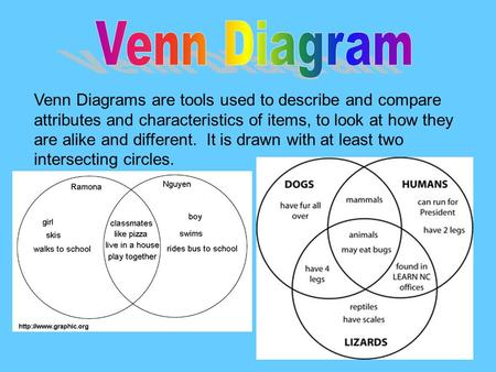 Venn Diagram Venn Diagrams are tools used to describe and compare attributes and characteristics of items, to look at how they are alike and different.