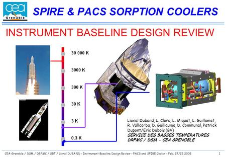 CEA-Grenoble / DSM / DRFMC / SBT / Lionel DUBAND - Instrument Baseline Design Review - PACS and SPIRE Cooler - Feb. 27/28 20021 SPIRE & PACS SORPTION COOLERS.