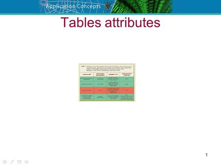 "1 Tables attributes. 2 Table attributes: border Activates border around cells Syntax: – where ""n"" is a value in pixels which controls the ""thickness"""