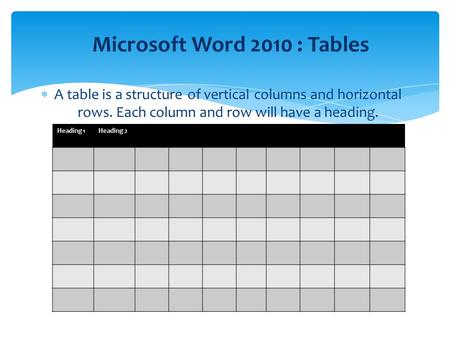  A table is a structure of vertical columns and horizontal rows. Each column and row will have a heading. Heading 1Heading 2 Microsoft Word 2010 : Tables.