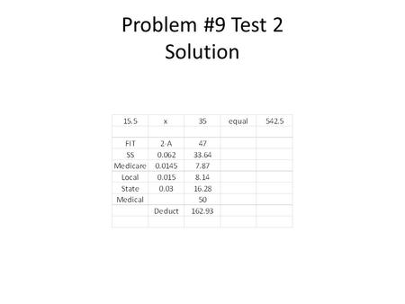 Problem #9 Test 2 Solution. Record Keeping and Budgeting Chapter Three Objective: Compute the average monthly expenditure.