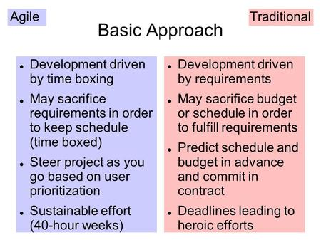 Basic Approach Development driven by time boxing May sacrifice requirements in order to keep schedule (time boxed) Steer project as you go based on user.