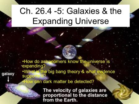Ch. 26.4 -5: Galaxies & the Expanding Universe How do astronomers know the universe is expanding? What is the big bang theory & what evidence supports.