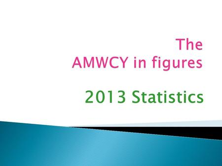 2013 Statistics. 706 261 members and supporters 212 314 members 3 431 grass root groups 340 associations 26 countries.