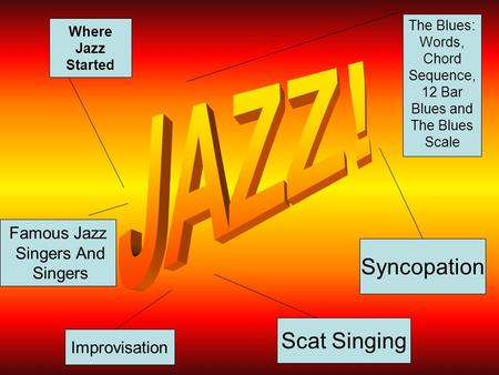 Improvisation Scat Singing Syncopation Where Jazz Started The Blues: Words, Chord Sequence, 12 Bar Blues and The Blues Scale Famous Jazz Singers And Singers.