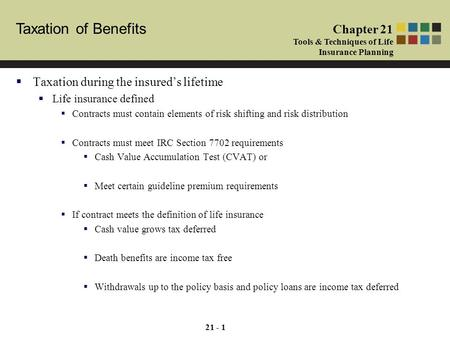 Cash and Cash Equivalents Chapter 1 Tools & Techniques of Investment Planning Taxation of Benefits Chapter 21 Tools & Techniques of Life Insurance Planning.