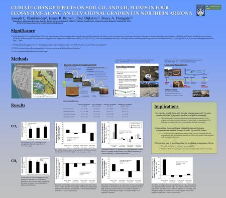 CLIMATE CHANGE EFFECTS ON SOIL CO 2 AND CH 4 FLUXES IN FOUR ECOSYSTEMS ALONG AN ELEVATIONAL GRADIENT IN NORTHERN ARIZONA Joseph C. Blankinship 1, James.