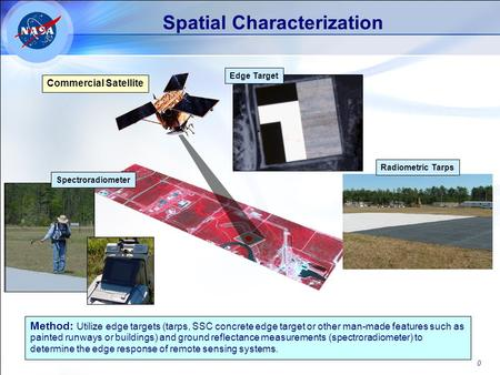 0 Spatial Characterization Edge Target Commercial Satellite Radiometric Tarps Spectroradiometer Method: Utilize edge targets (tarps, SSC concrete edge.