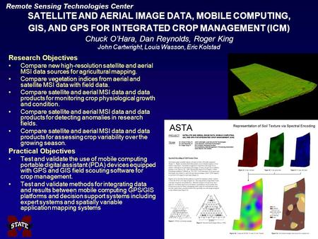 SATELLITE AND AERIAL IMAGE DATA, MOBILE COMPUTING, GIS, AND GPS FOR INTEGRATED CROP MANAGEMENT (ICM) Chuck O'Hara, Dan Reynolds, Roger King John Cartwright,