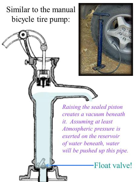 Float valve! Raising the sealed piston creates a vacuum beneath it. Assuming at least Atmospheric pressure is exerted on the reservoir of water beneath,