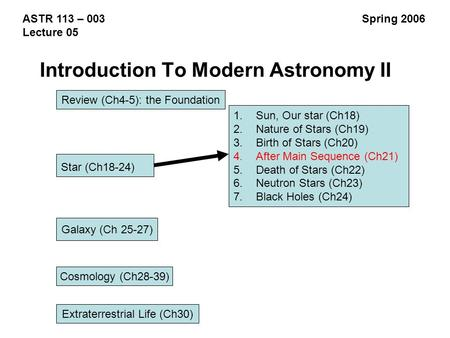 ASTR 113 – 003 Spring 2006 Lecture 05 Review (Ch4-5): the Foundation Galaxy (Ch 25-27) Cosmology (Ch28-39) Introduction To Modern Astronomy II Star (Ch18-24)