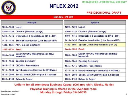 UNCLASSIFIED – FOR OFFICIAL USE ONLY 1 NFLEX 2012 Principal 1200 – 1300Lunch 1200 – 1330Check In (Fireside Lounge) 1400 – 1415Introduction & Expectations.