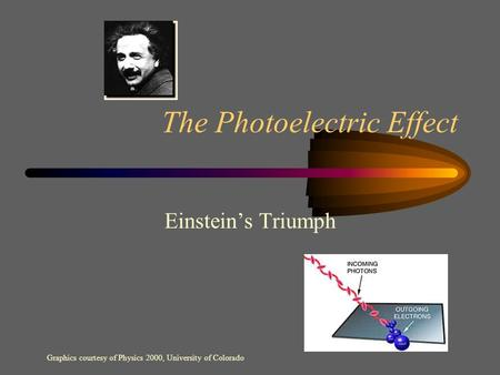 The Photoelectric Effect Einstein's Triumph Graphics courtesy of Physics 2000, University of Colorado.