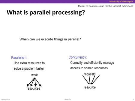 University of Washington What is parallel processing? Spring 2014 Wrap-up When can we execute things in parallel? Parallelism: Use extra resources to solve.