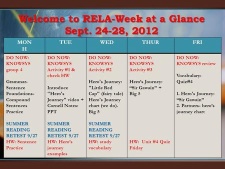 Welcome to RELA-Week at a Glance Sept. 24-28, 2012 MON H TUEWEDTHURFRI DO NOW: KNOWSYS group 4 Grammar- Sentence Foundations- Compound Sentences Practice.
