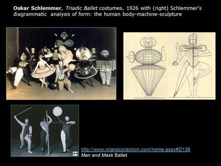 Oskar Schlemmer, Triadic Ballet costumes, 1926 with (right) Schlemmer's diagrammatic analysis of form: the human body-machine-sculpture