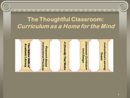 1 The Thoughtful Classroom: Curriculum as a Home for the Mind Research-Based Instructional Practices Classroom Curriculum Unit Design Instructional Learning.