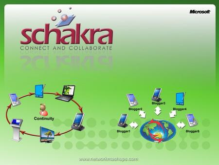 Www.networkmashups.com. Sandbox enables System Integrators like Schakra to develop and evangelize mobile offerings such as Geoblogger to communication.