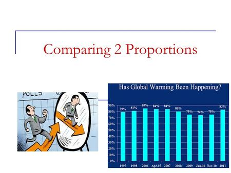 Comparing 2 Proportions © 2006 W.H. Freeman and Company.