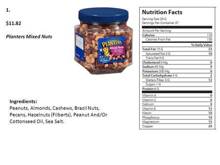 1. $11.82 Planters Mixed Nuts Ingredients: Peanuts, Almonds, Cashews, Brazil Nuts, Pecans, Hazelnuts (Filberts), Peanut And/Or Cottonseed Oil, Sea Salt.