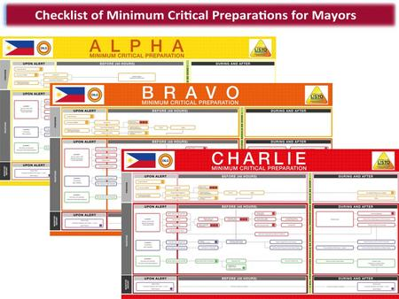 PREPARE RESPOND MONITOR/ REPORT ISSUE DIRECTIVES CONVENE LDRRMC PREPARE ADMINISTRATIVE AND LOGISTICAL SUPPORT ACTIVATE ICS SUPPLY/ASSET MANAGEMENT.