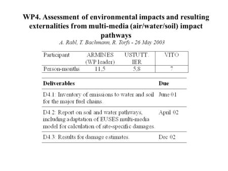WP4. Assessment of environmental impacts and resulting externalities from multi-media (air/water/soil) impact pathways A. Rabl, T. Bachmann, R. Torfs -