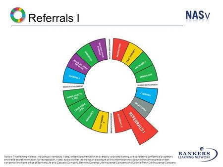 Referrals I Notice: This training material, including all handouts, video, written documentation and verbally--provided training, are considered confidential.
